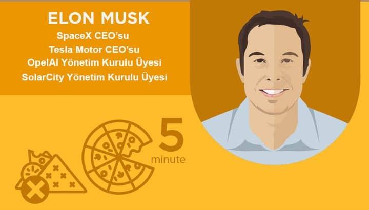 Elon Musk sabah rutini