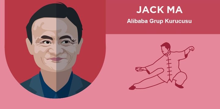 Jack Ma sabah rutini