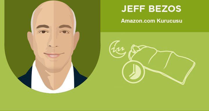 Jeff Bezos sabah rutini
