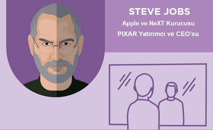 Steve Jobs sabah rutini