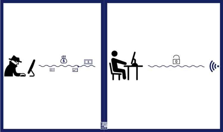 coworking-hackerlardan-korunma-yollari