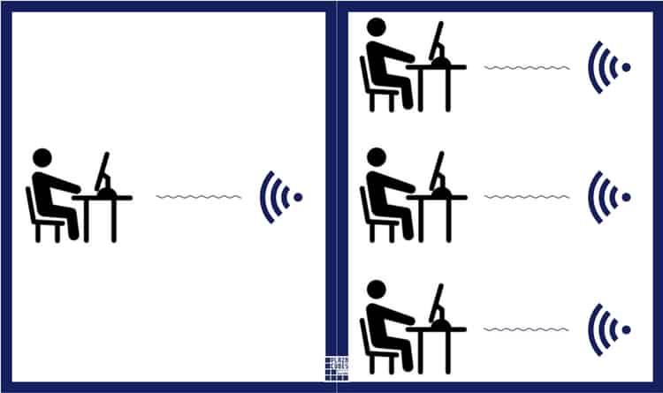 coworking-space-internet-erisimi