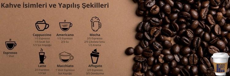 kahve-cesitlerinin-isimleri-ve-yapilislari